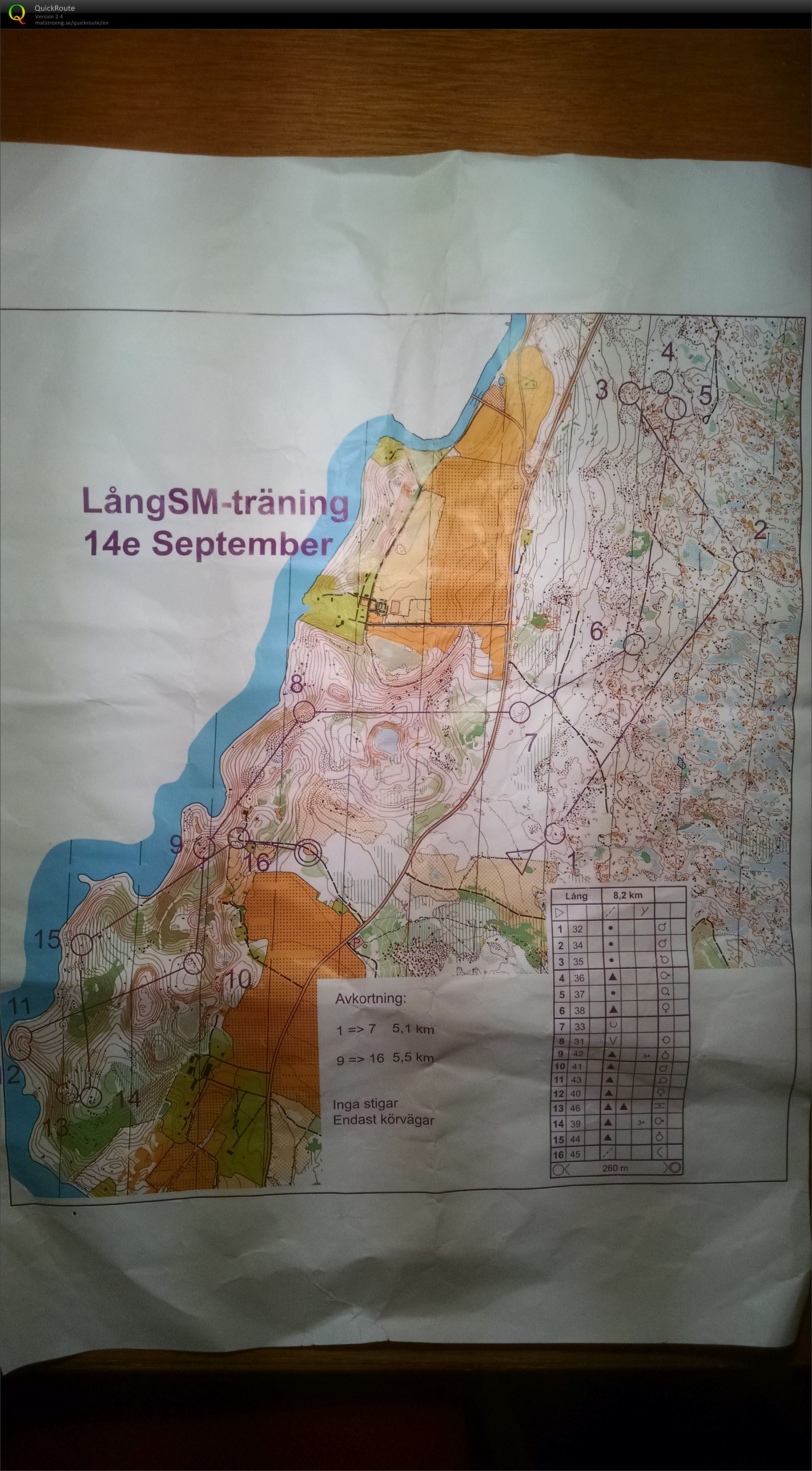 SM Long Training (14/09/2016)
